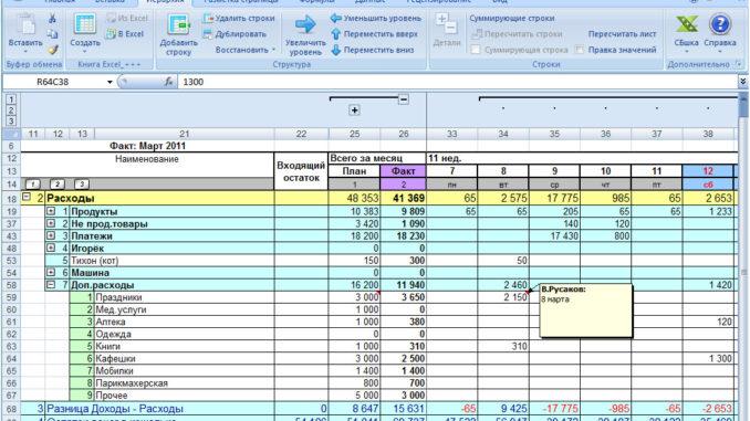 Чаще всего расчеты расходов и доходов в домашних условиях производят в программе Excel.