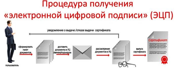 elektronnaya-podpis-5