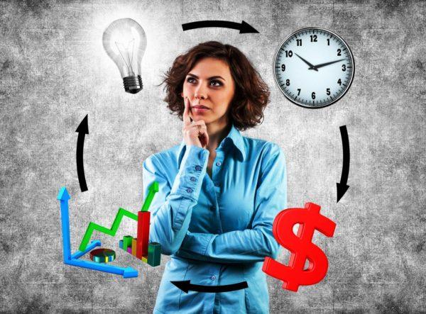 Как повысить результативность своей деятельности 3