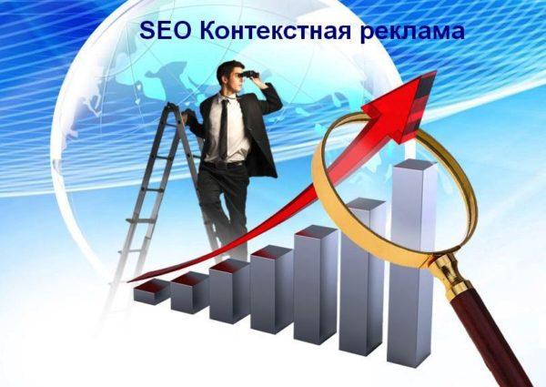 Основные характеристики контекстной рекламы и оптимизация в поисковых системах