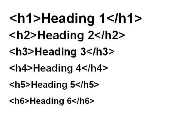 H1, H2 и до H6